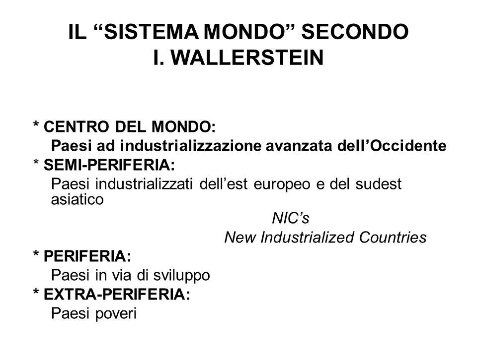 IL SISTEMA MONDO SECONDO I. WALLERSTEIN