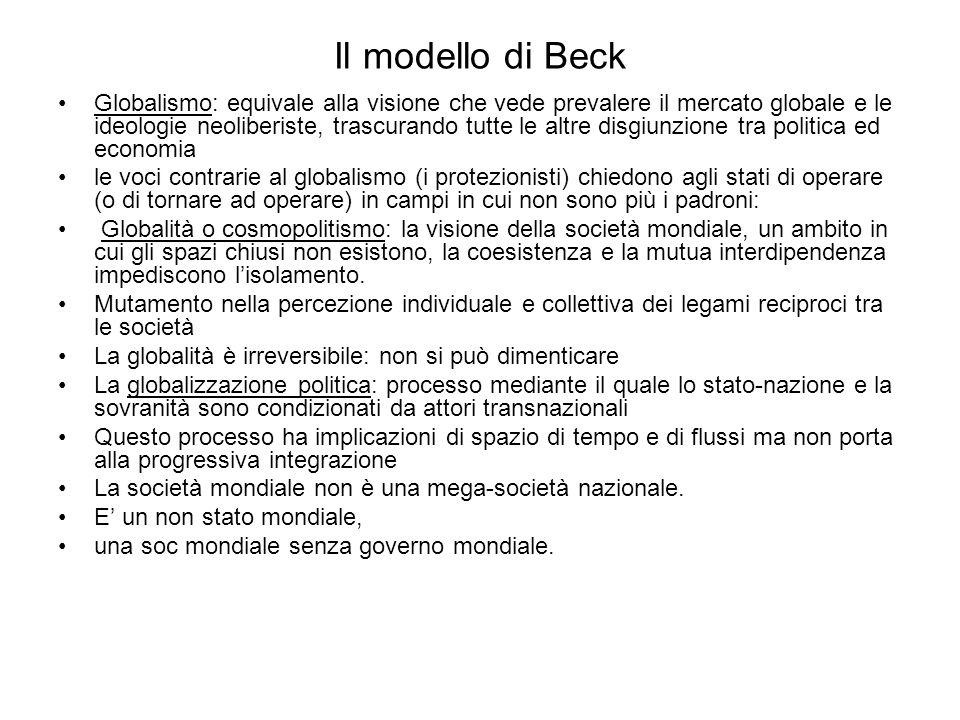 Il modello di Beck