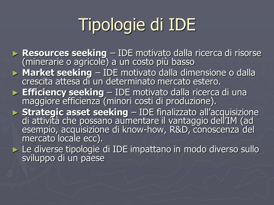 Tipologie di IDE Resources seeking – IDE motivato dalla ricerca di risorse (minerarie o agricole) a un costo più basso.