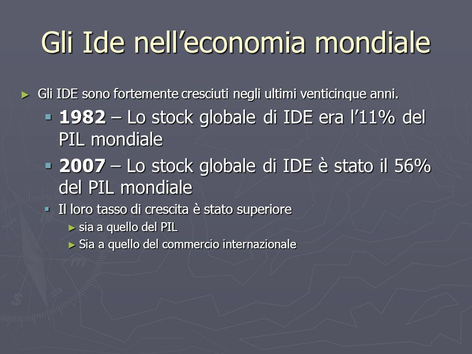 Gli Ide nell'economia mondiale
