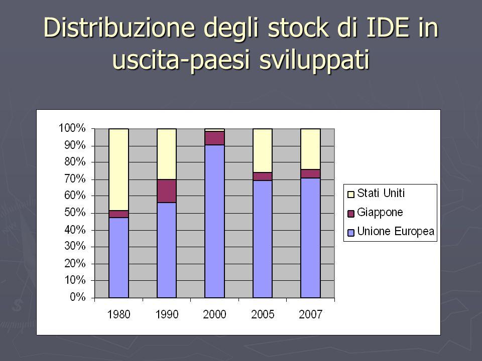 Distribuzione degli stock di IDE in uscita-paesi sviluppati