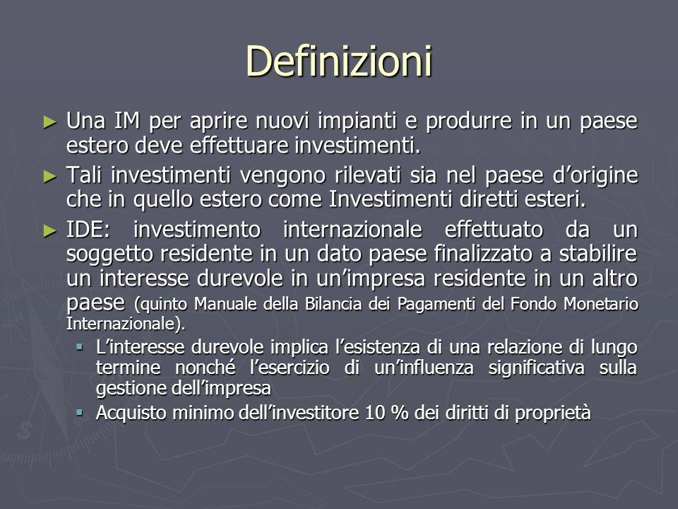 Definizioni Una IM per aprire nuovi impianti e produrre in un paese estero deve effettuare investimenti.