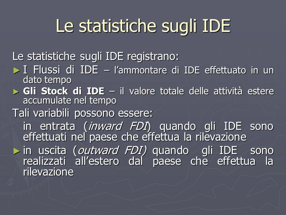 Le statistiche sugli IDE