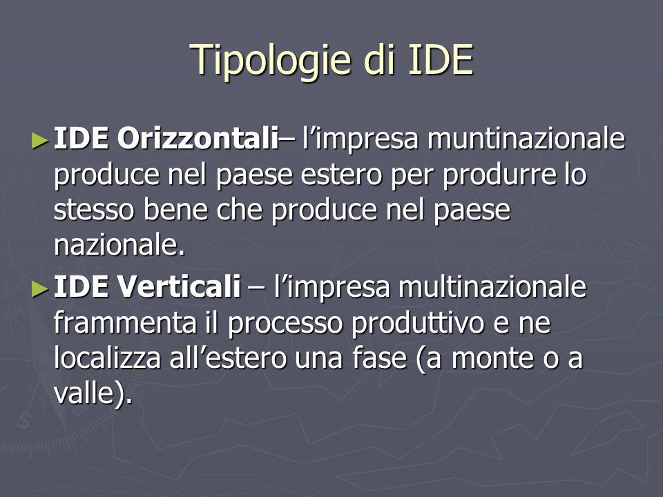 Tipologie di IDE IDE Orizzontali– l'impresa muntinazionale produce nel paese estero per produrre lo stesso bene che produce nel paese nazionale.