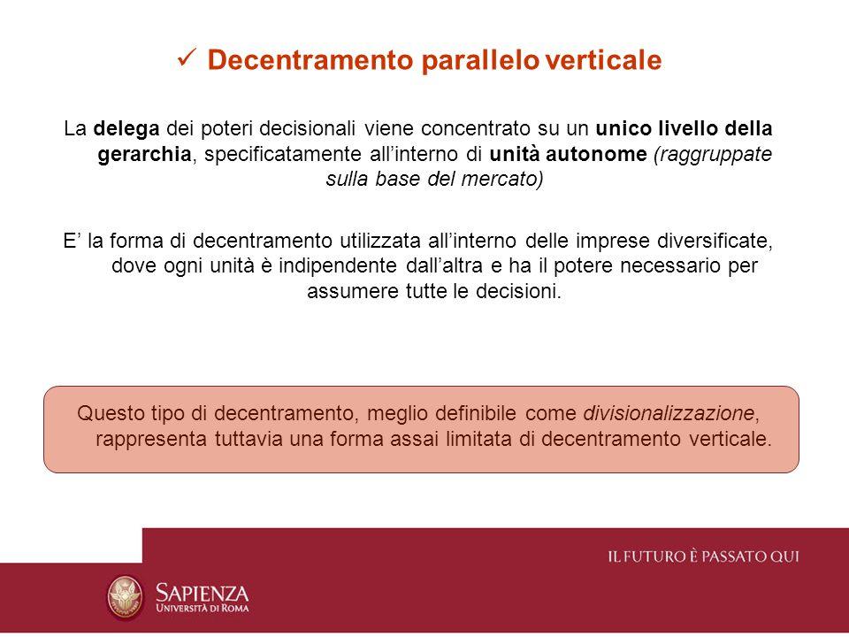 Decentramento parallelo verticale