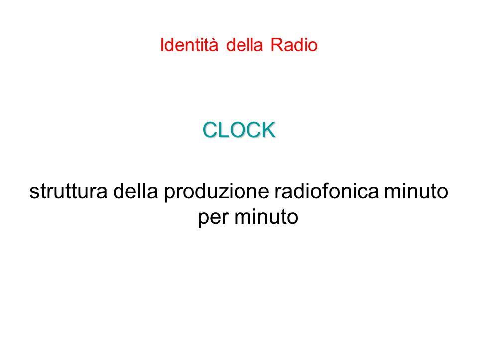 struttura della produzione radiofonica minuto per minuto