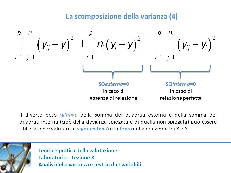 La scomposizione della varianza (4)