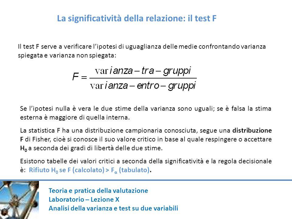 La significatività della relazione: il test F