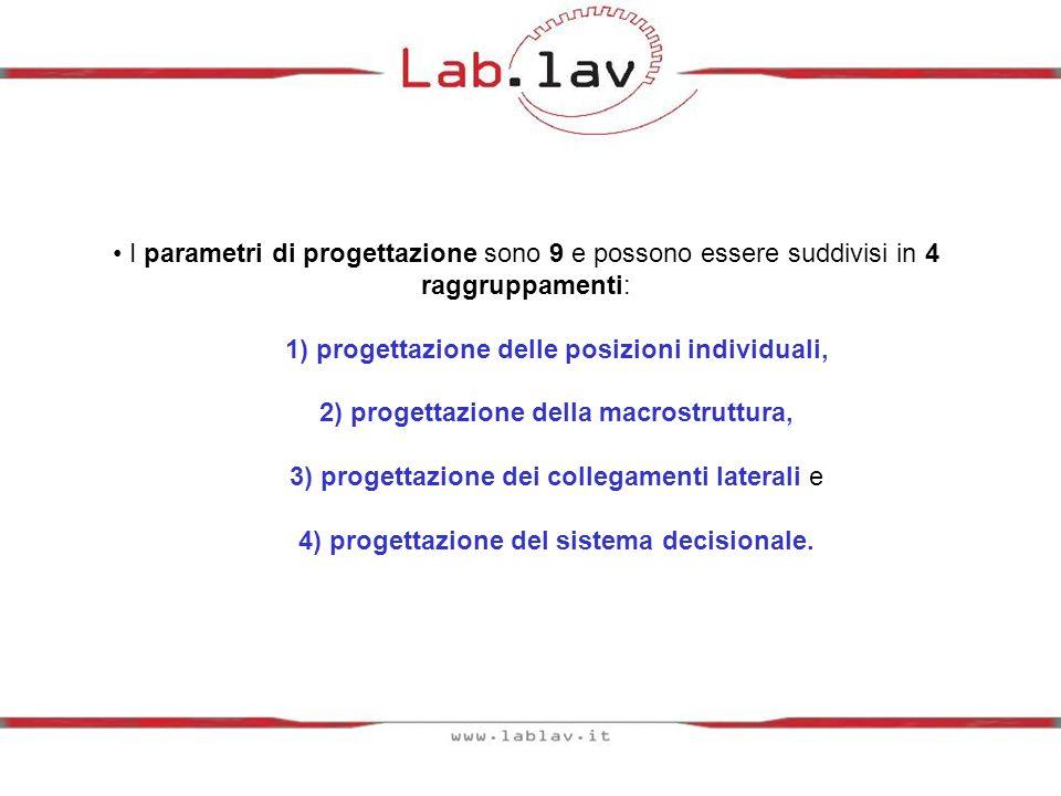 1) progettazione delle posizioni individuali,