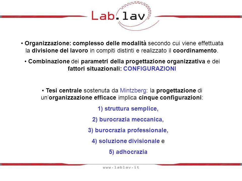 2) burocrazia meccanica, 3) burocrazia professionale,