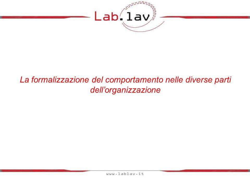 La formalizzazione del comportamento nelle diverse parti dell'organizzazione