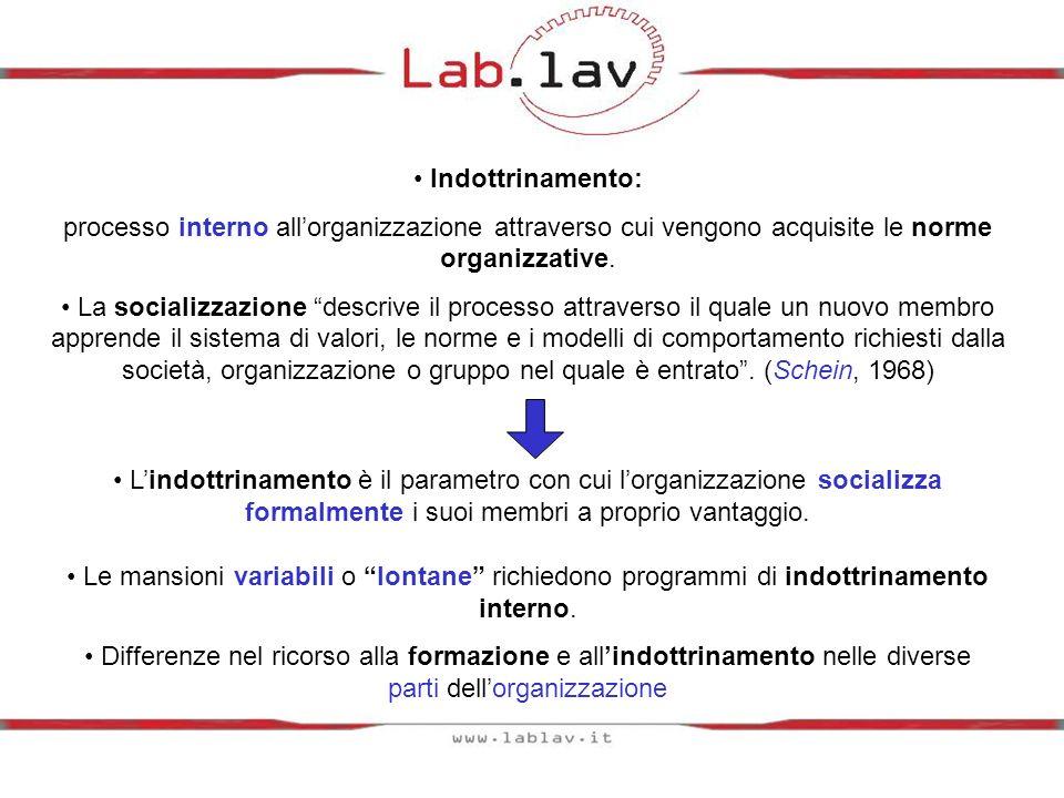 Indottrinamento: processo interno all'organizzazione attraverso cui vengono acquisite le norme organizzative.