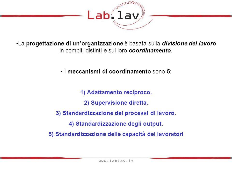 I meccanismi di coordinamento sono 5: