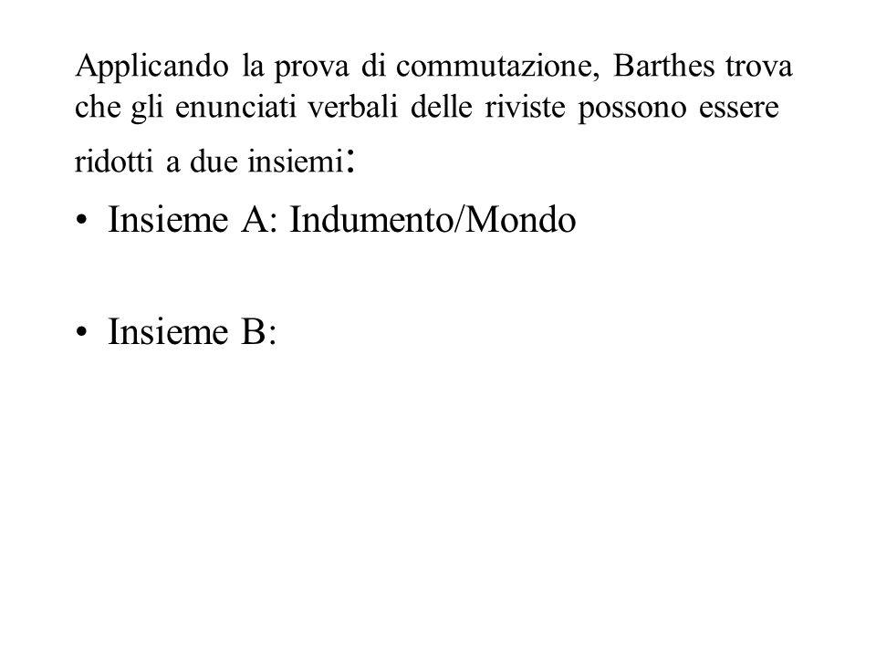 Insieme A: Indumento/Mondo Insieme B: