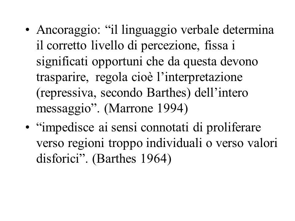 Ancoraggio: il linguaggio verbale determina il corretto livello di percezione, fissa i significati opportuni che da questa devono trasparire, regola cioè l'interpretazione (repressiva, secondo Barthes) dell'intero messaggio . (Marrone 1994)