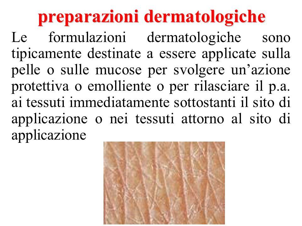 preparazioni dermatologiche