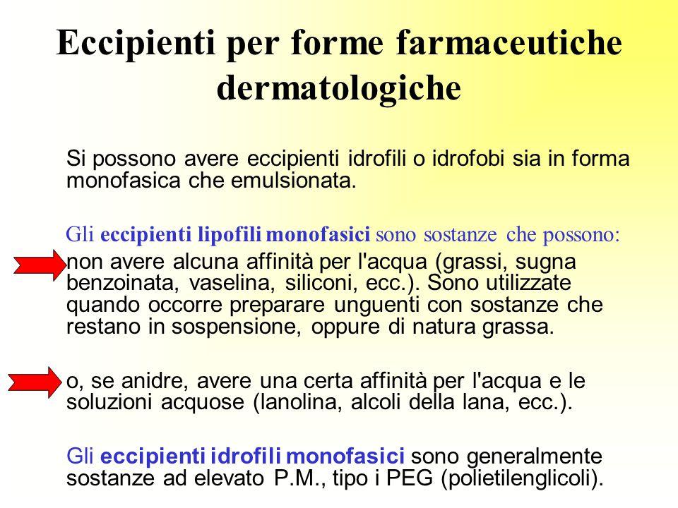 Eccipienti per forme farmaceutiche dermatologiche