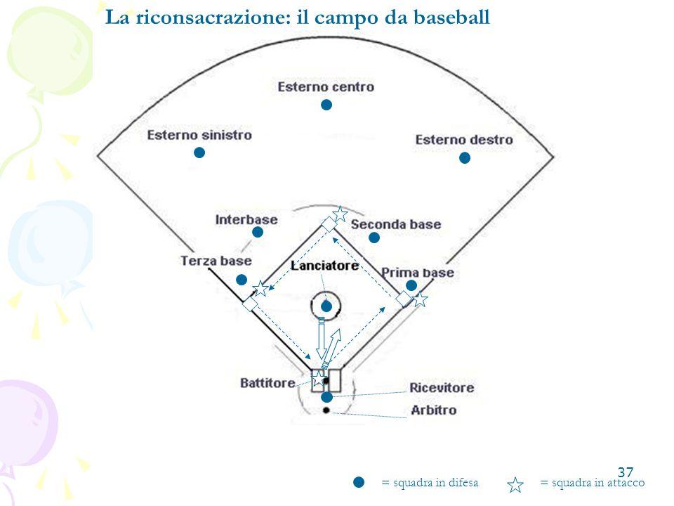 La riconsacrazione: il campo da baseball