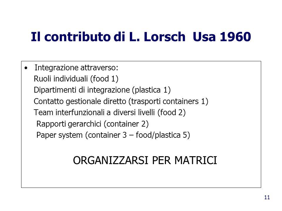 Il contributo di L. Lorsch Usa 1960
