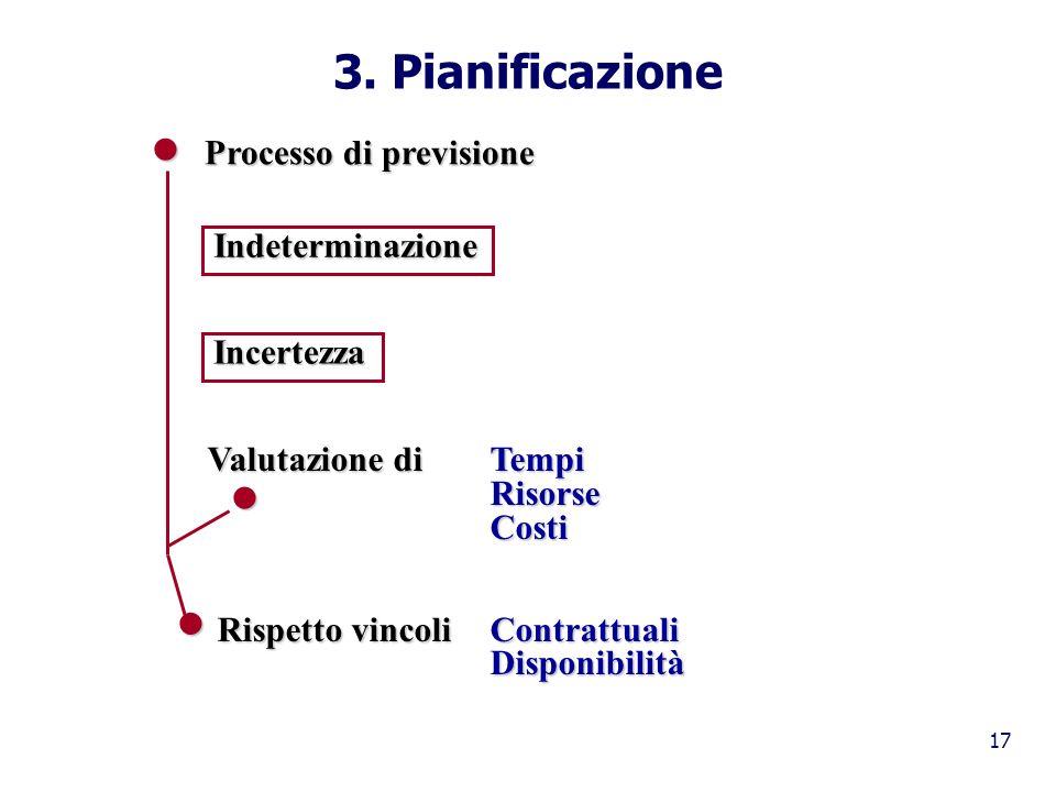 3. Pianificazione  Processo di previsione Indeterminazione Incertezza