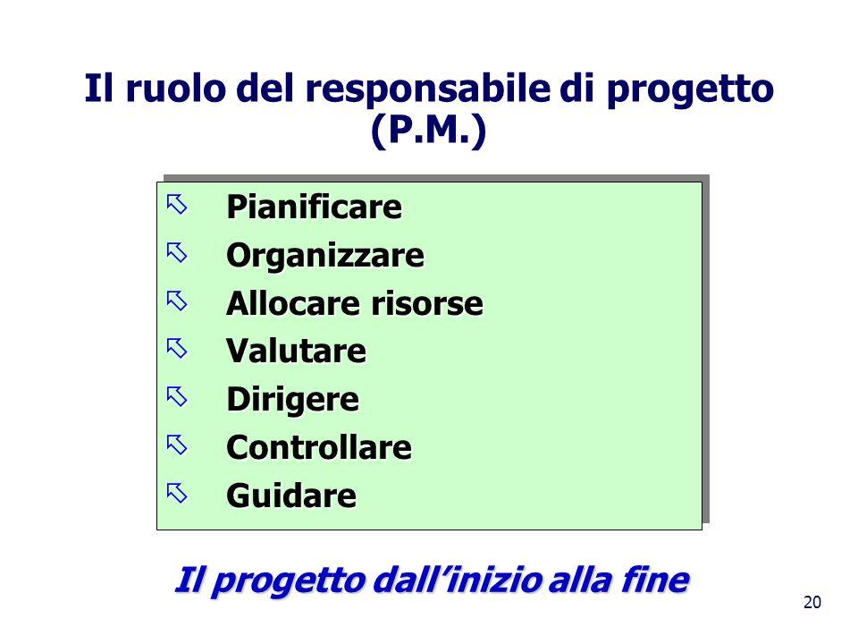 Il ruolo del responsabile di progetto (P.M.)