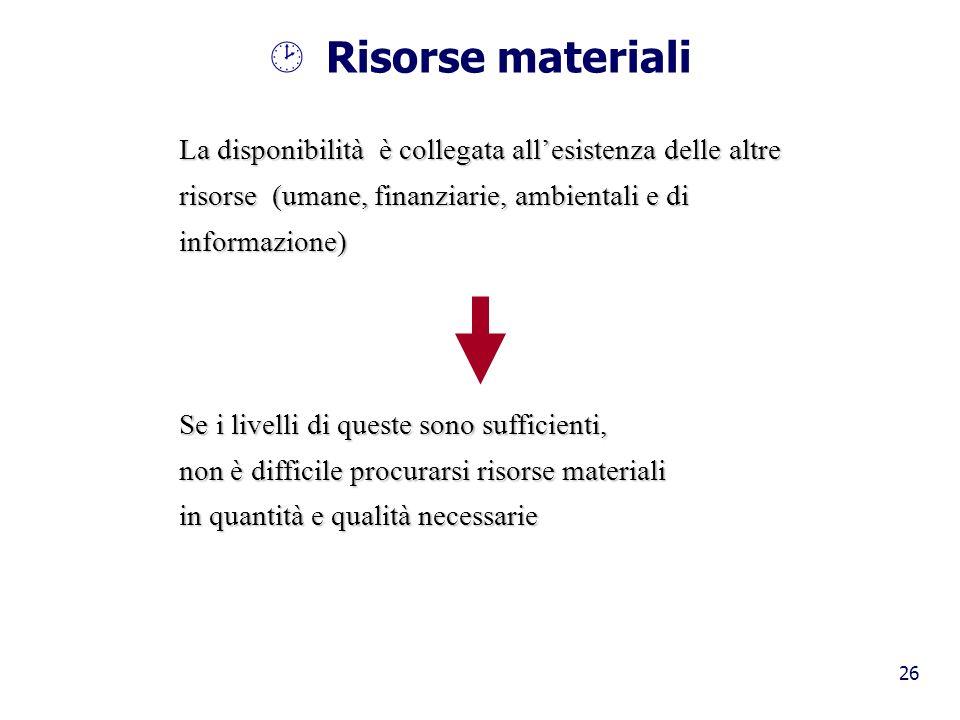 Risorse materiali La disponibilità è collegata all'esistenza delle altre. risorse (umane, finanziarie, ambientali e di.