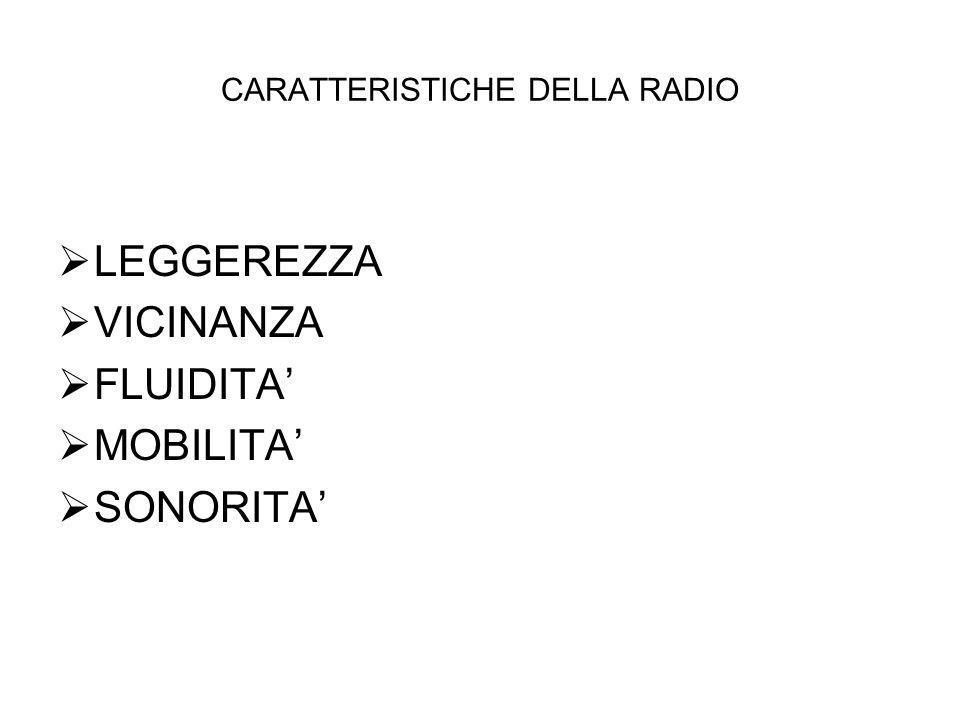 CARATTERISTICHE DELLA RADIO