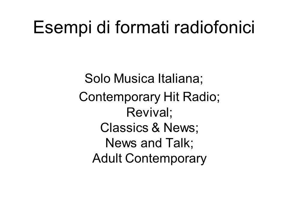 Esempi di formati radiofonici