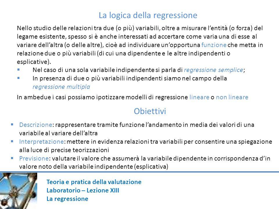 La logica della regressione ppt video online scaricare for Studio di funzione a due variabili
