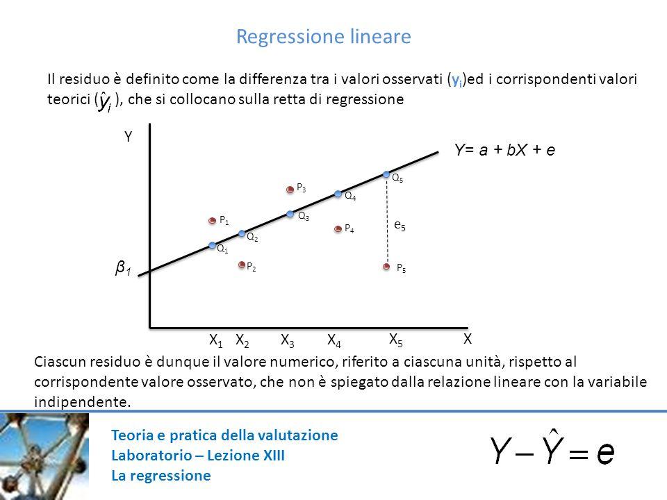 Regressione lineare