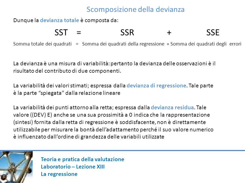 SST = SSR + SSE Scomposizione della devianza