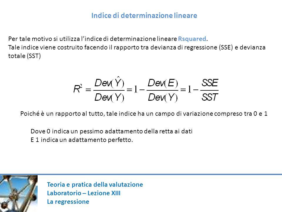 Indice di determinazione lineare