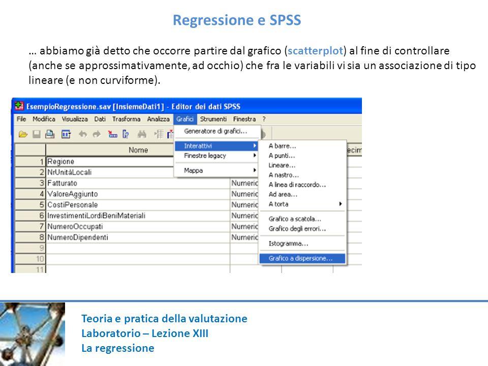 Regressione e SPSS