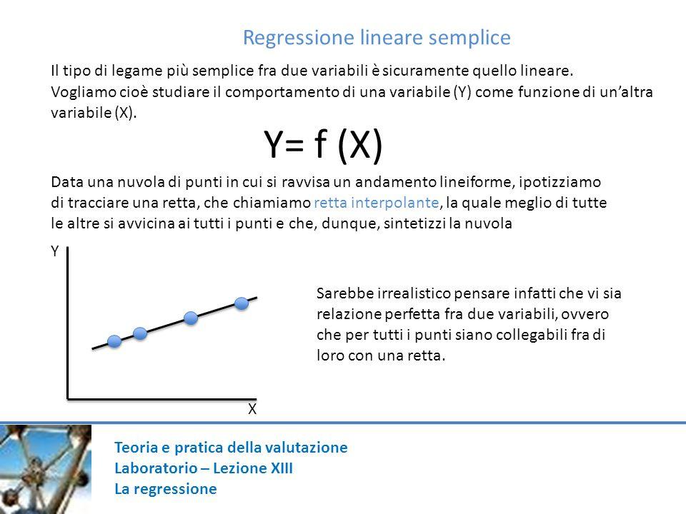 Y= f (X) Regressione lineare semplice