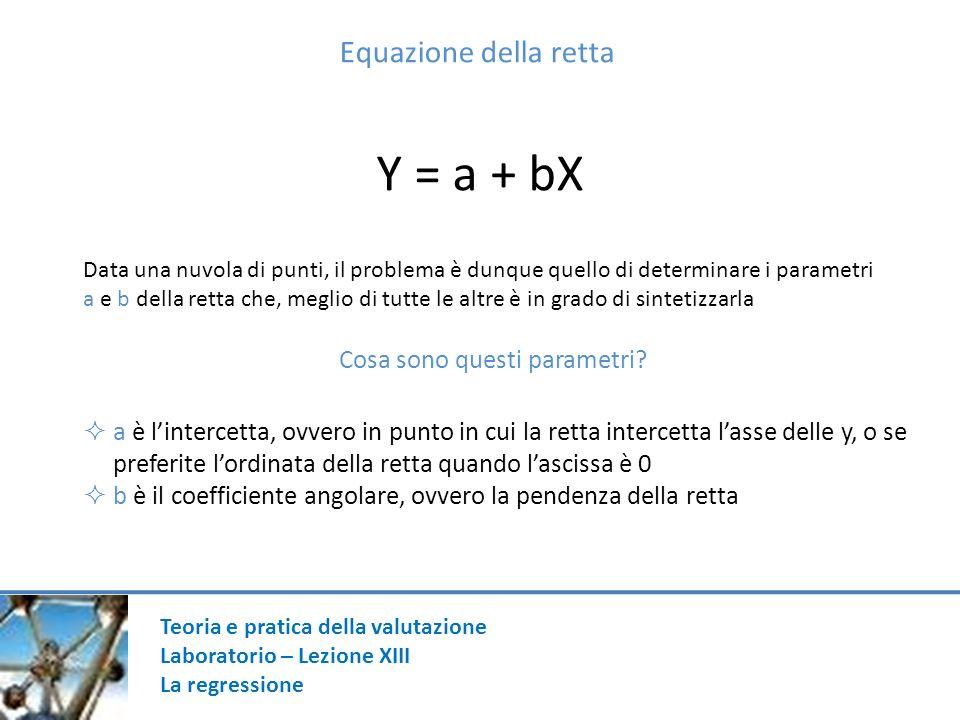 Y = a + bX Equazione della retta Cosa sono questi parametri
