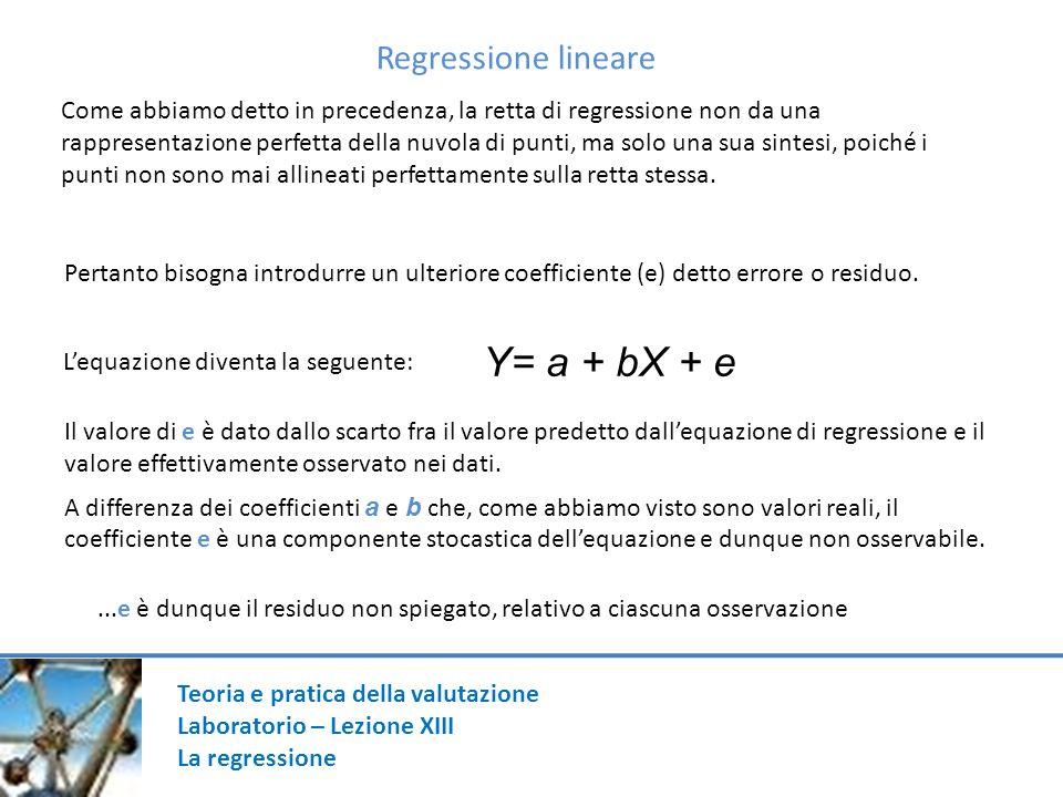 Y= a + bX + e Regressione lineare