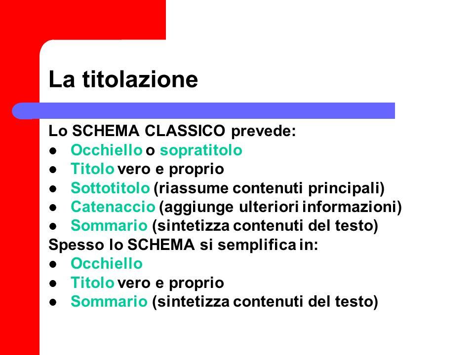 La titolazione Lo SCHEMA CLASSICO prevede: Occhiello o sopratitolo