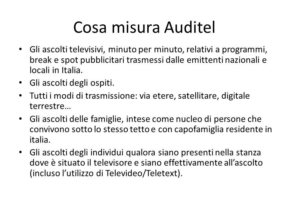 Cosa misura Auditel