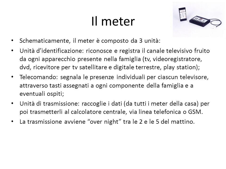 Il meter Schematicamente, il meter è composto da 3 unità: