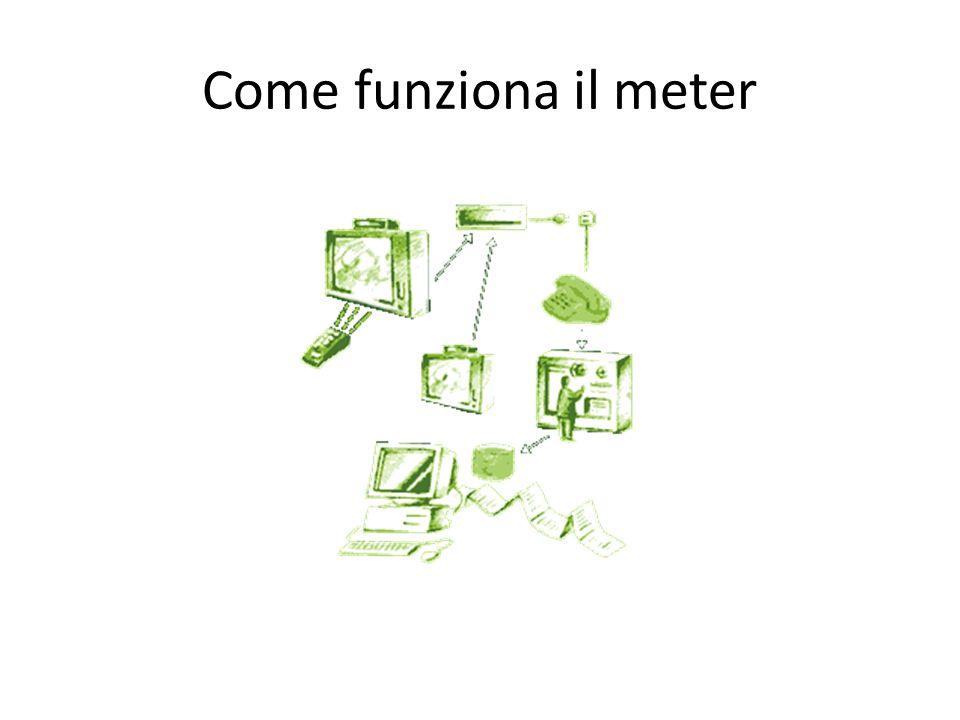 Come funziona il meter