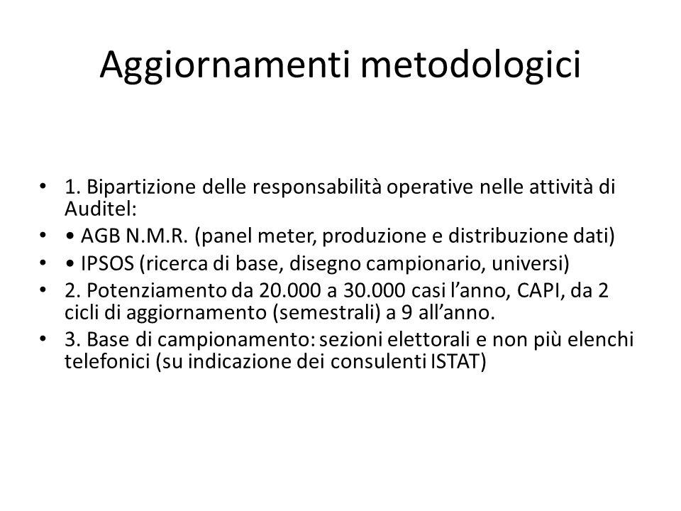 Aggiornamenti metodologici