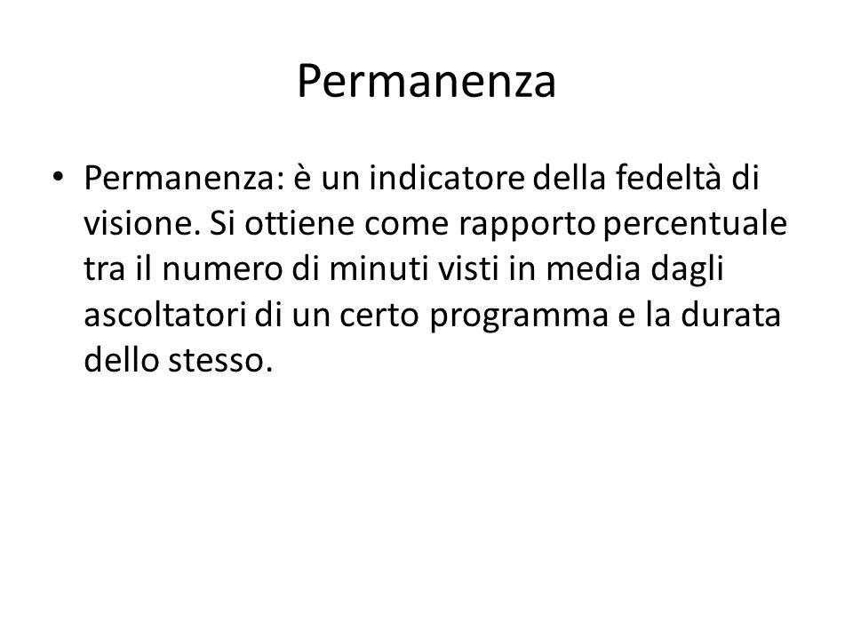 Permanenza