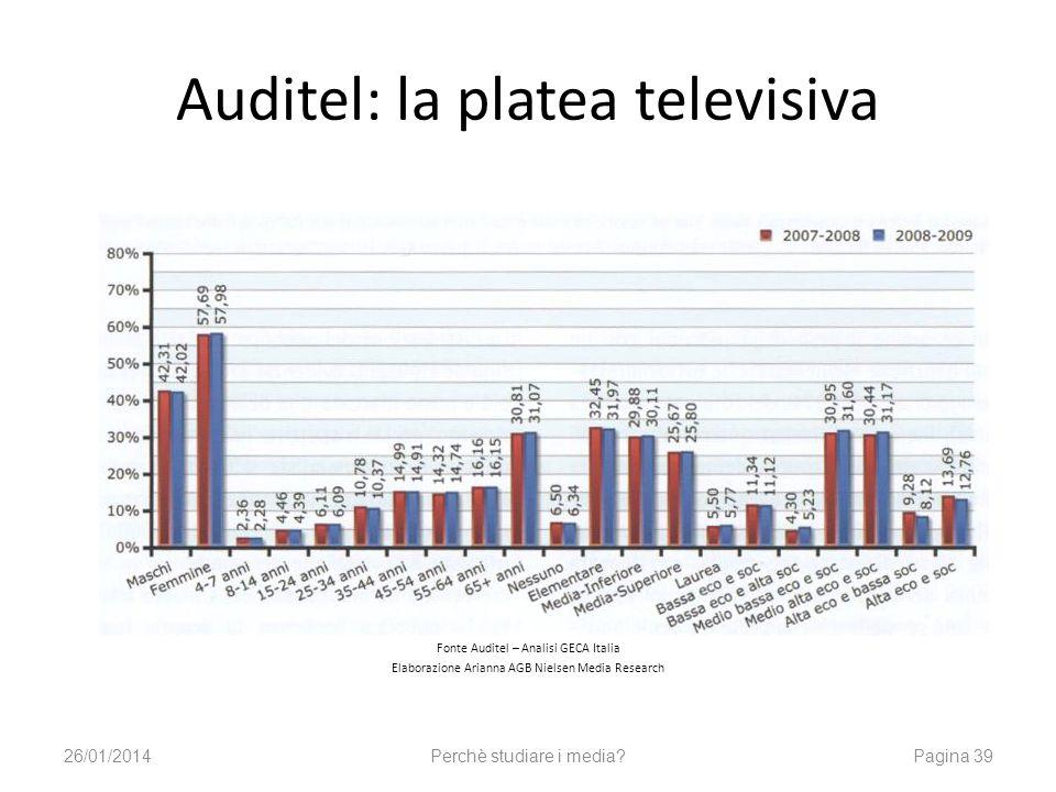 Auditel: la platea televisiva