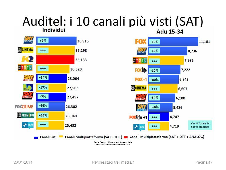 Auditel: i 10 canali più visti (SAT)