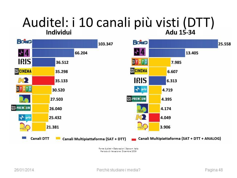 Auditel: i 10 canali più visti (DTT)