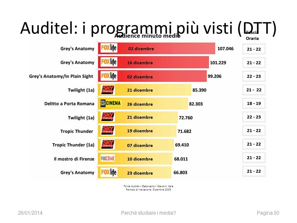 Auditel: i programmi più visti (DTT)