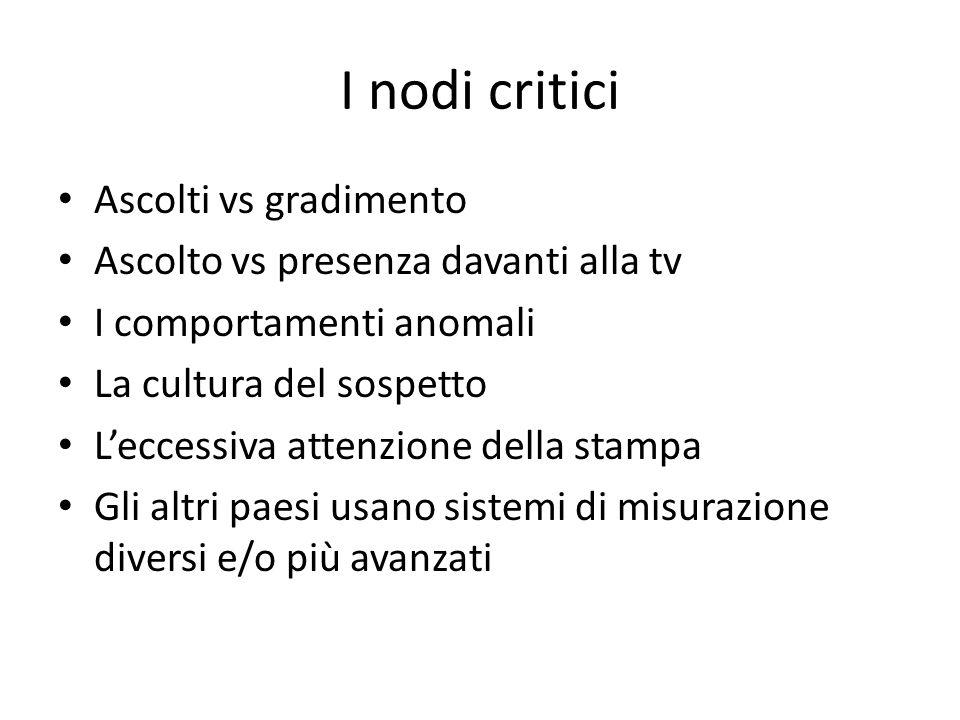 I nodi critici Ascolti vs gradimento