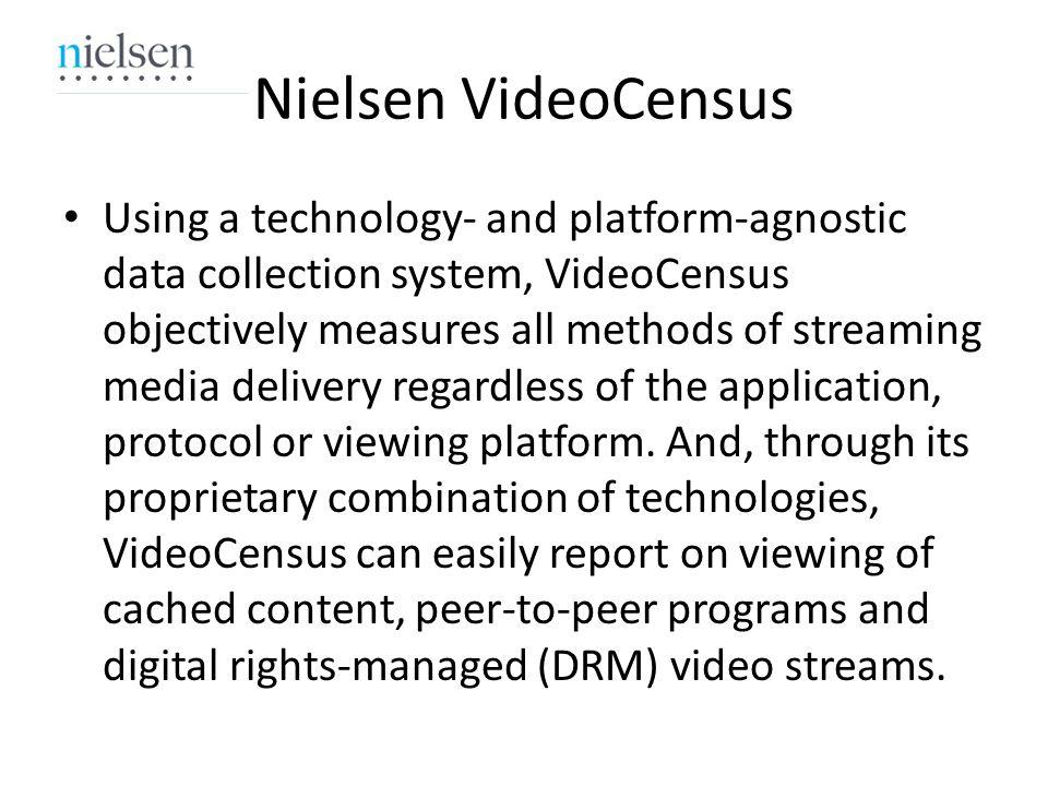 Nielsen VideoCensus