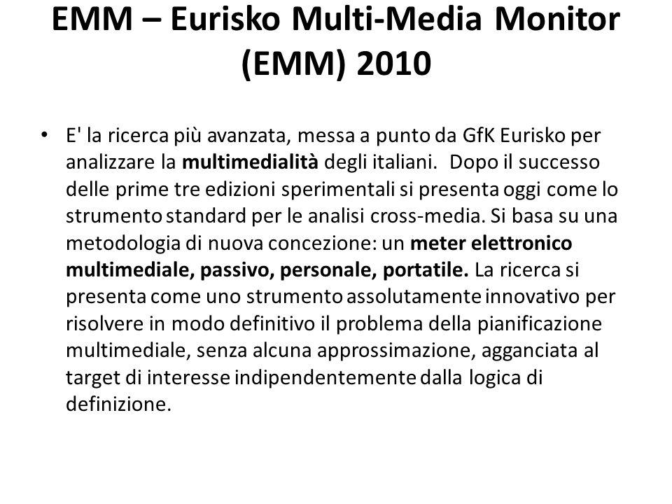 EMM – Eurisko Multi-Media Monitor (EMM) 2010