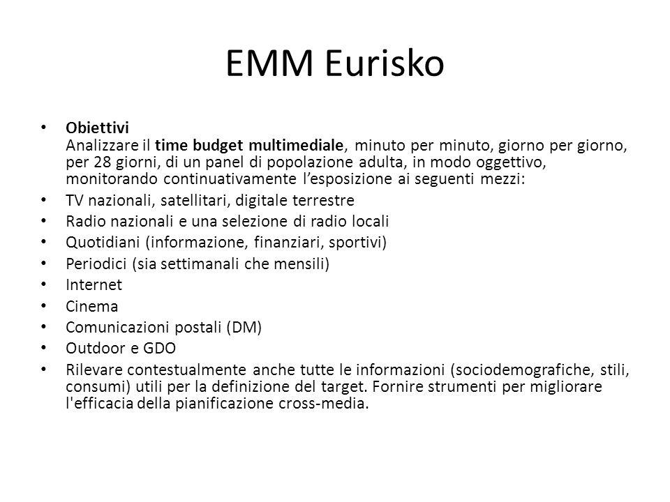 EMM Eurisko